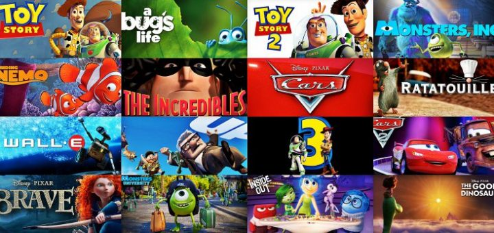 The Best Pixar Movies Ever Made Mickeyblog Com