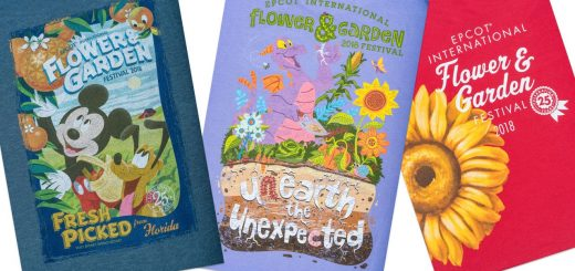 Flower and Garden Merchandise
