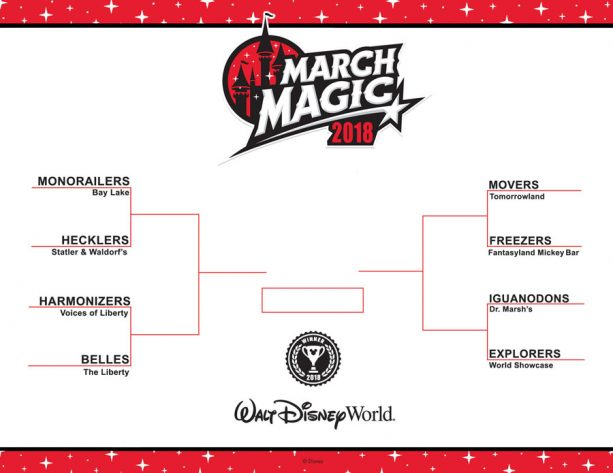 March Magic 2018 bracket