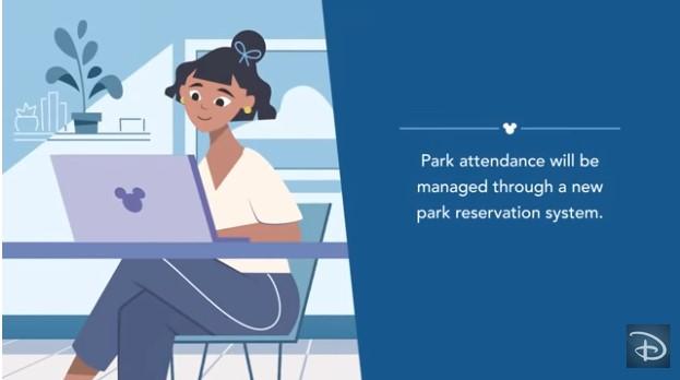 Disney Park reservation system