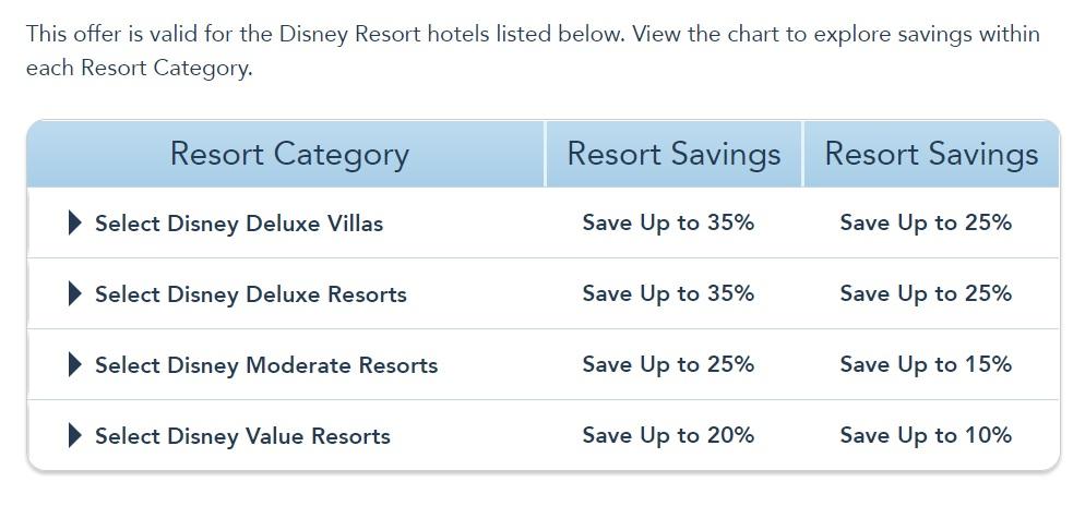 Walt Disney World Room Offer