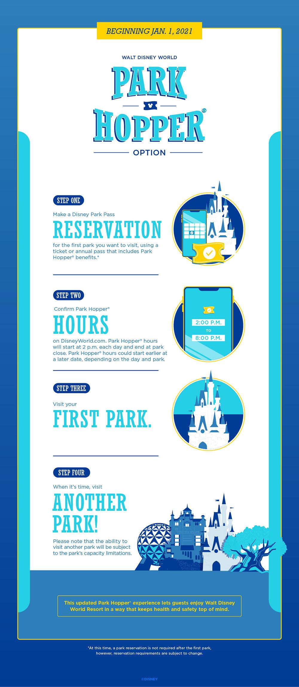 Park Hopper Disney