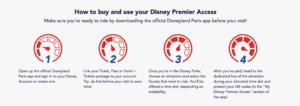 Disneyland Paris Premier Pass